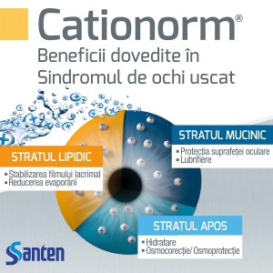 Cationorm 300x300px